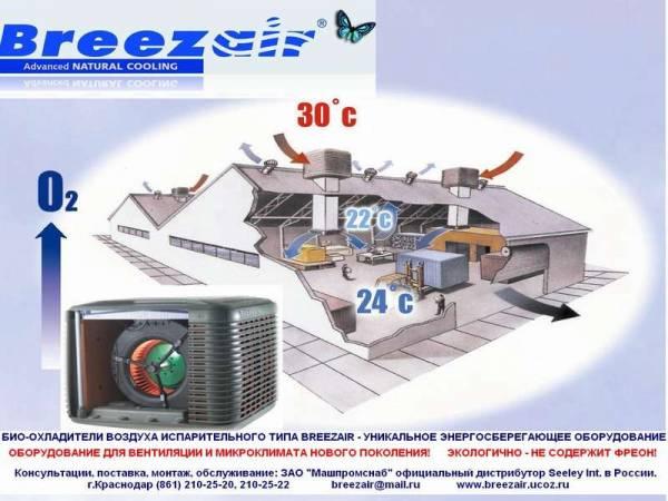 Предлагаем к Вашему вниманию рассмотреть уникальное предложение по применению новейших энергосберегающих технологий...